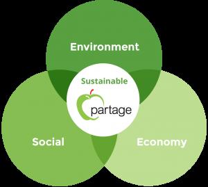 chart-developpement-durable